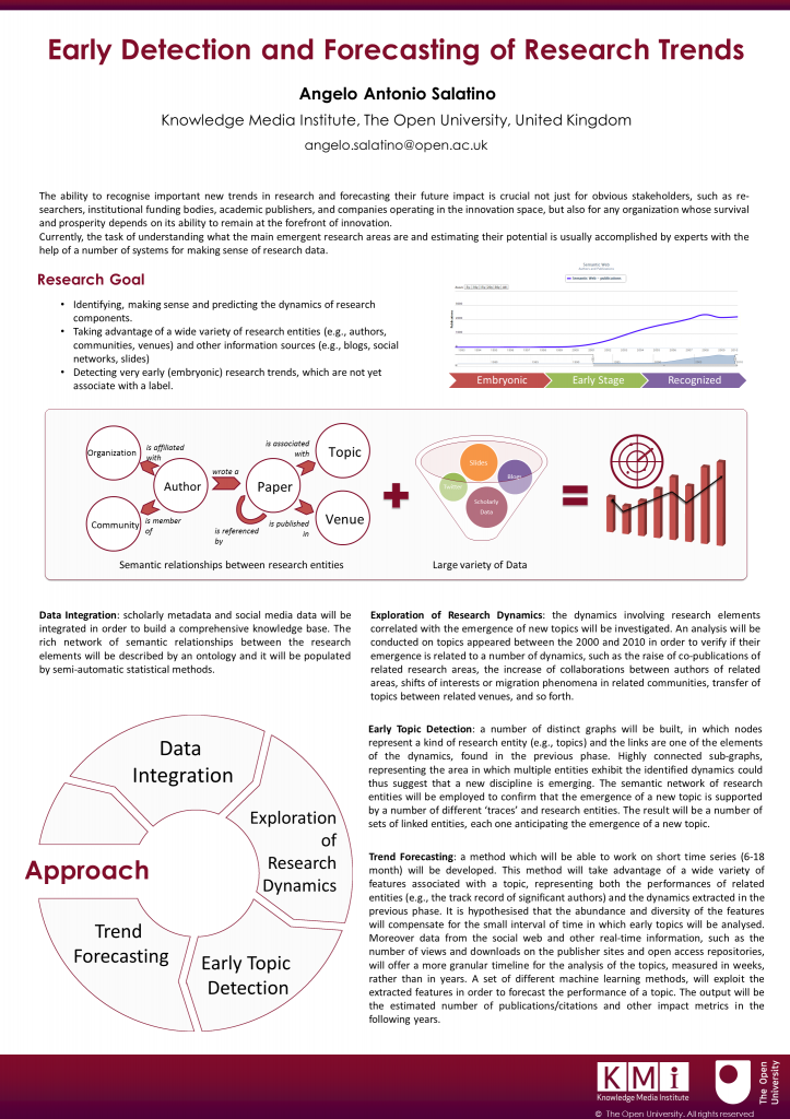 Poster presented at the Summer School