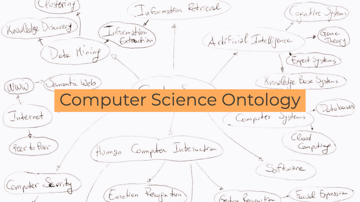 Project - Computer Science Ontology